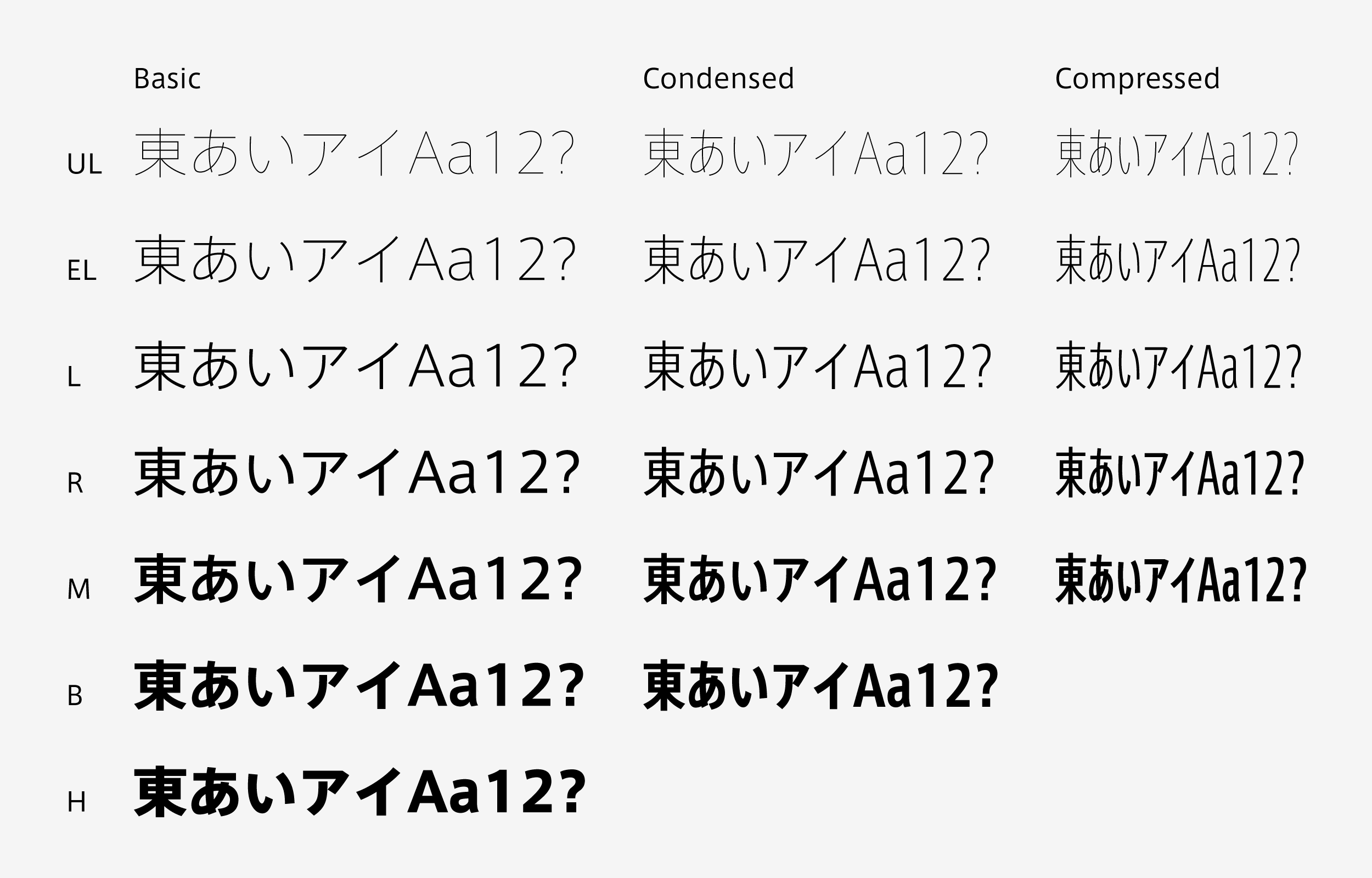 AXIS Font | Type Project | タイププロジェクト
